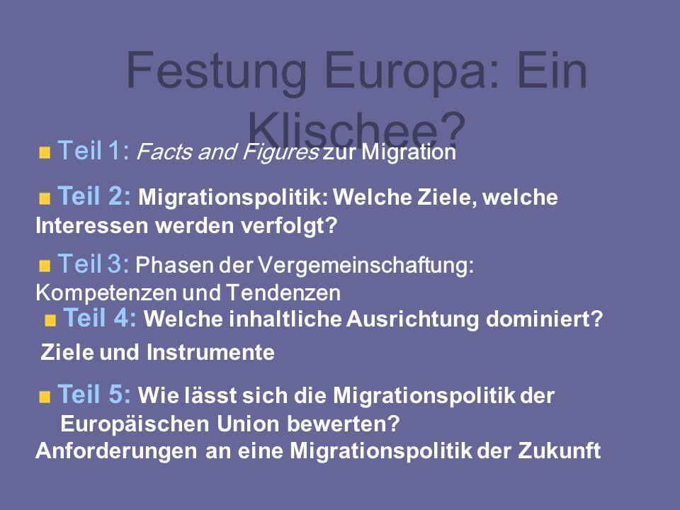 Festung Europa: Ein Klischee? Teil 5: Wie lässt sich die Migrationspolitik der Europäischen Union bewerten? Anforderungen an eine Migrationspolitik de