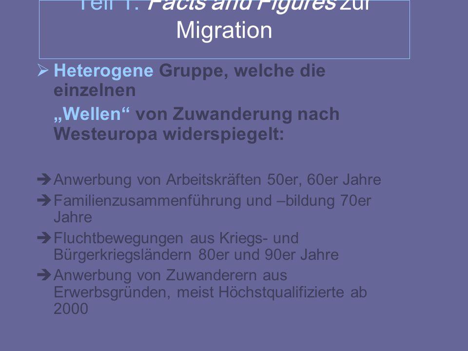 """Teil 1: Facts and Figures zur Migration  Heterogene Gruppe, welche die einzelnen """"Wellen"""" von Zuwanderung nach Westeuropa widerspiegelt:  Anwerbung"""