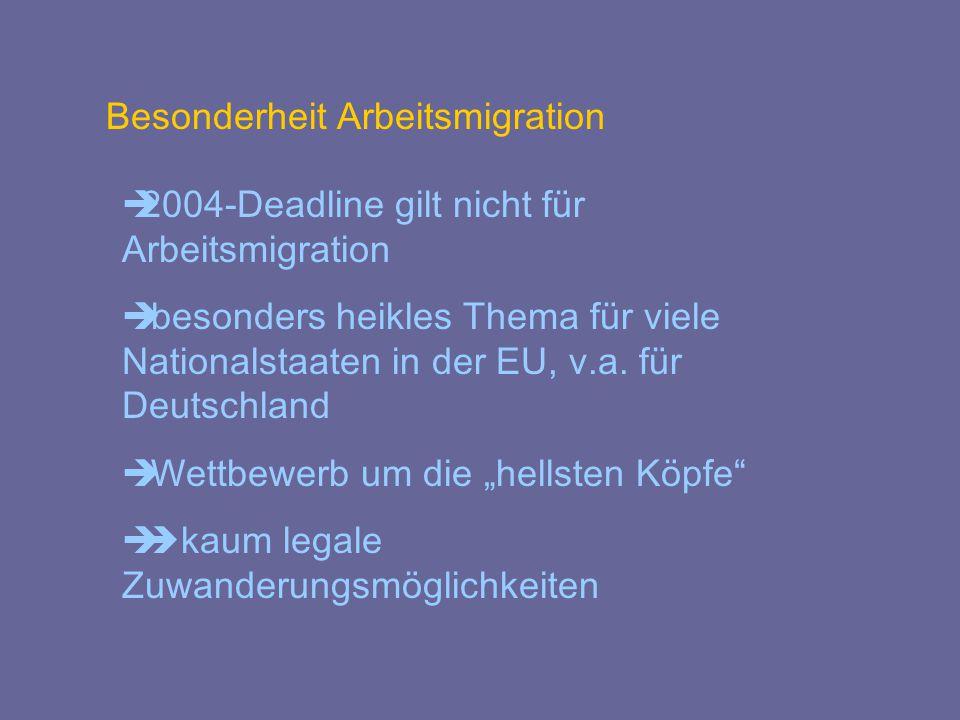 Besonderheit Arbeitsmigration  2004-Deadline gilt nicht für Arbeitsmigration  besonders heikles Thema für viele Nationalstaaten in der EU, v.a. für