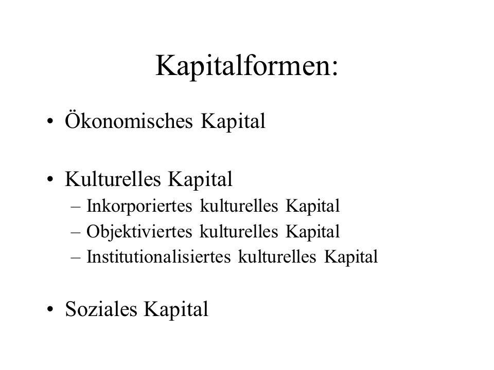 Kapitalformen: Ökonomisches Kapital Kulturelles Kapital –Inkorporiertes kulturelles Kapital –Objektiviertes kulturelles Kapital –Institutionalisiertes
