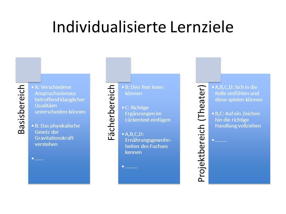 Individualisierte Lernziele Basisbereich A: Verschiedene Anspruchsniveaus betreffend klanglicher Qualitäen unterscheiden können B: Das physikalische G