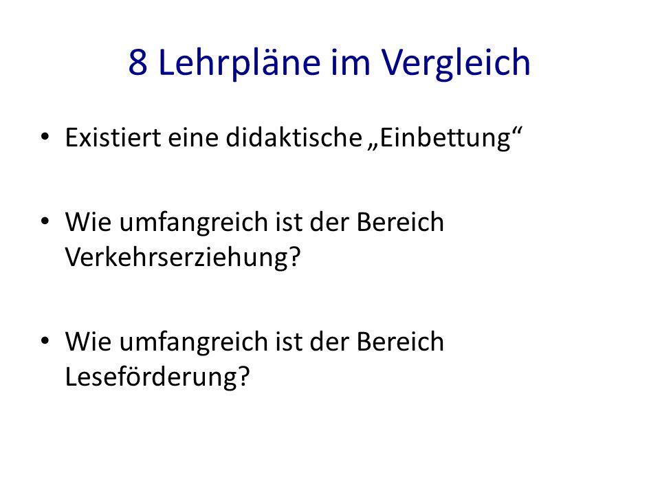 Der Schulhauseigene Lehrplan Beispiel HPS Langnau