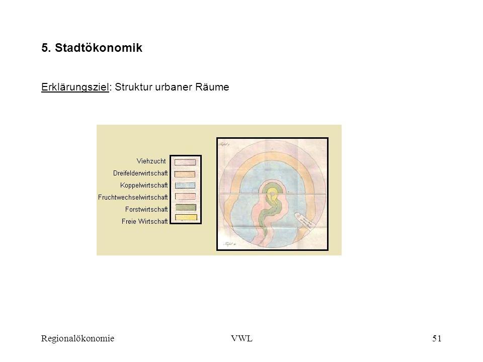 RegionalökonomieVWL51 5. Stadtökonomik Erklärungsziel: Struktur urbaner Räume