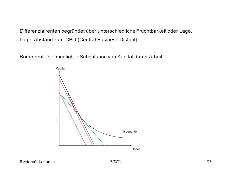 RegionalökonomieVWL53 Differenzialrenten begründet über unterschiedliche Fruchtbarkeit oder Lage. Lage: Abstand zum CBD (Central Business District) Bo