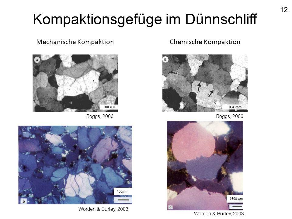 Kompaktionsgefüge im Dünnschliff Mechanische KompaktionChemische Kompaktion 400µm 1600 µm Boggs, 2006 12 Worden & Burley, 2003