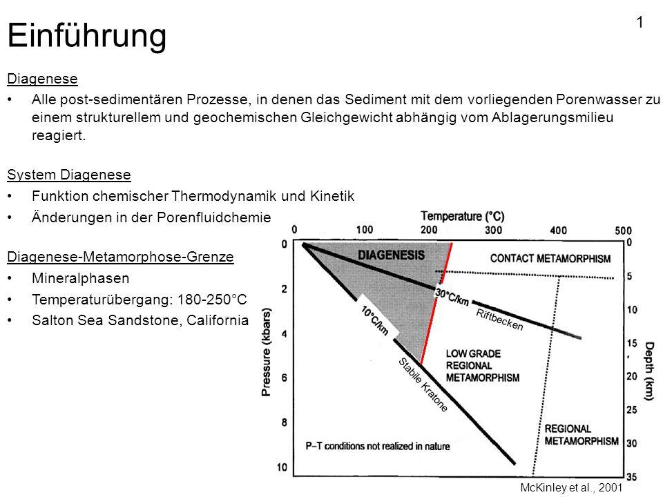 Diagenese Alle post-sedimentären Prozesse, in denen das Sediment mit dem vorliegenden Porenwasser zu einem strukturellem und geochemischen Gleichgewic