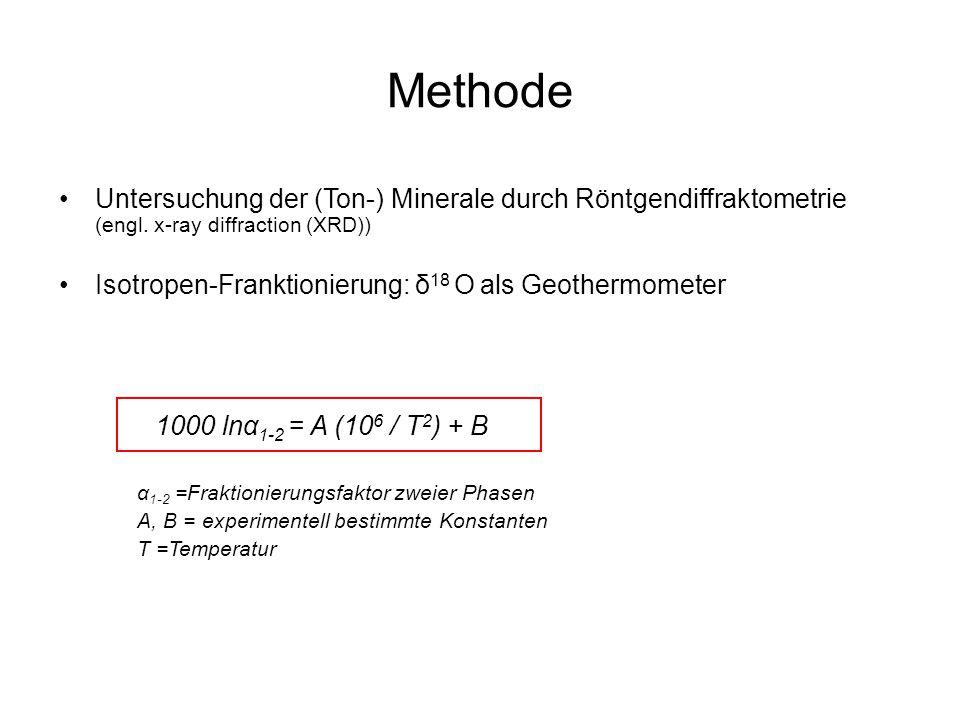 Methode Untersuchung der (Ton-) Minerale durch Röntgendiffraktometrie (engl. x-ray diffraction (XRD)) Isotropen-Franktionierung: δ 18 O als Geothermom