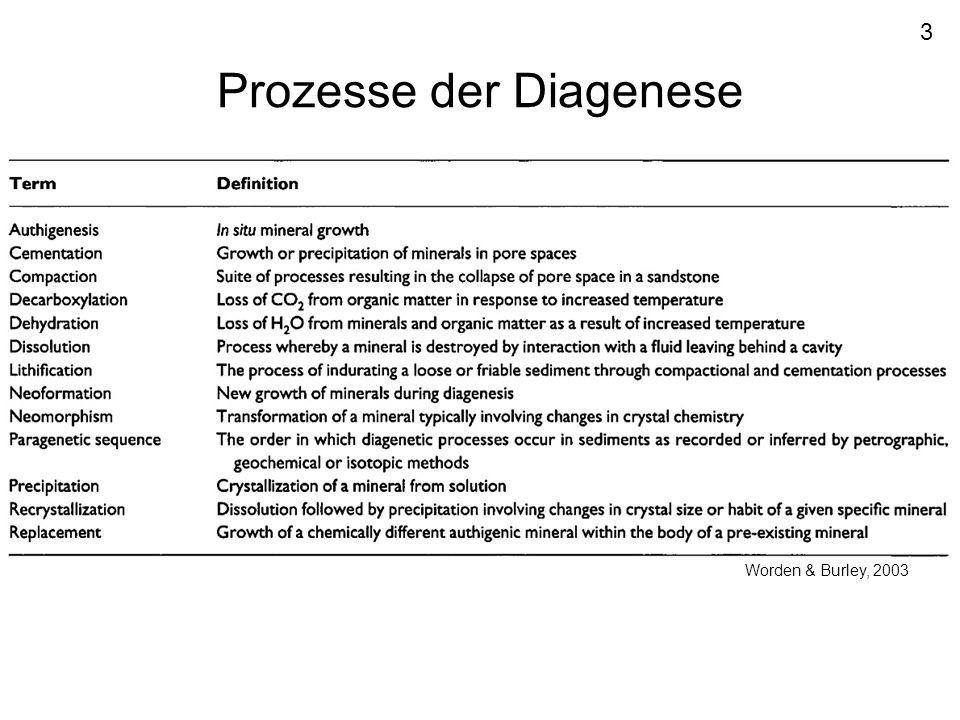 Prozesse der Diagenese 3 Worden & Burley, 2003