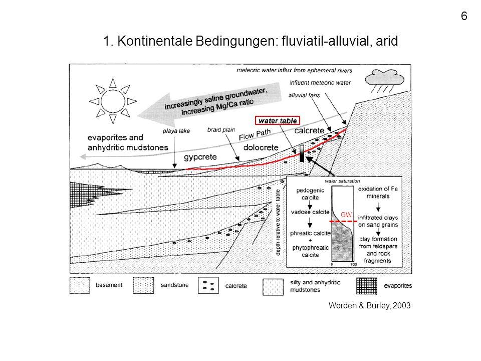 1. Kontinentale Bedingungen: fluviatil-alluvial, arid GW 6 Worden & Burley, 2003