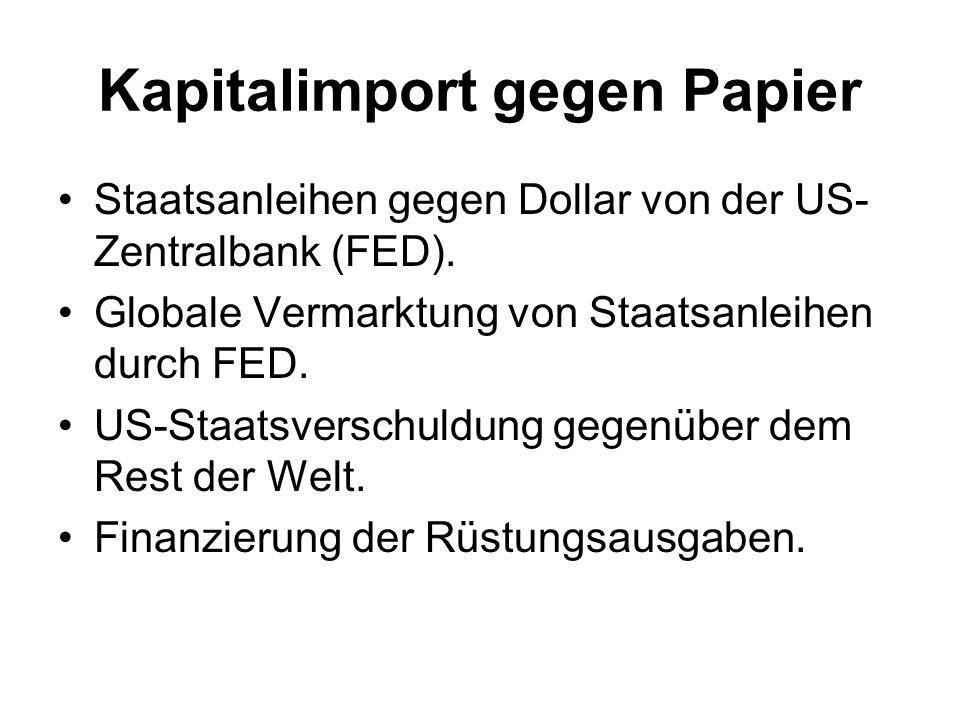 Kapitalimport gegen Papier Staatsanleihen gegen Dollar von der US- Zentralbank (FED). Globale Vermarktung von Staatsanleihen durch FED. US-Staatsversc