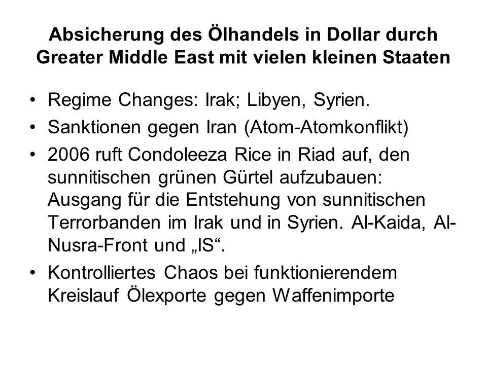 Absicherung des Ölhandels in Dollar durch Greater Middle East mit vielen kleinen Staaten Regime Changes: Irak; Libyen, Syrien. Sanktionen gegen Iran (