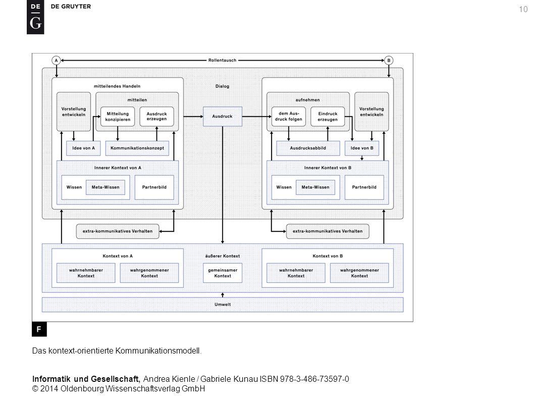 Informatik und Gesellschaft, Andrea Kienle / Gabriele Kunau ISBN 978-3-486-73597-0 © 2014 Oldenbourg Wissenschaftsverlag GmbH 10 Das kontext-orientierte Kommunikationsmodell.