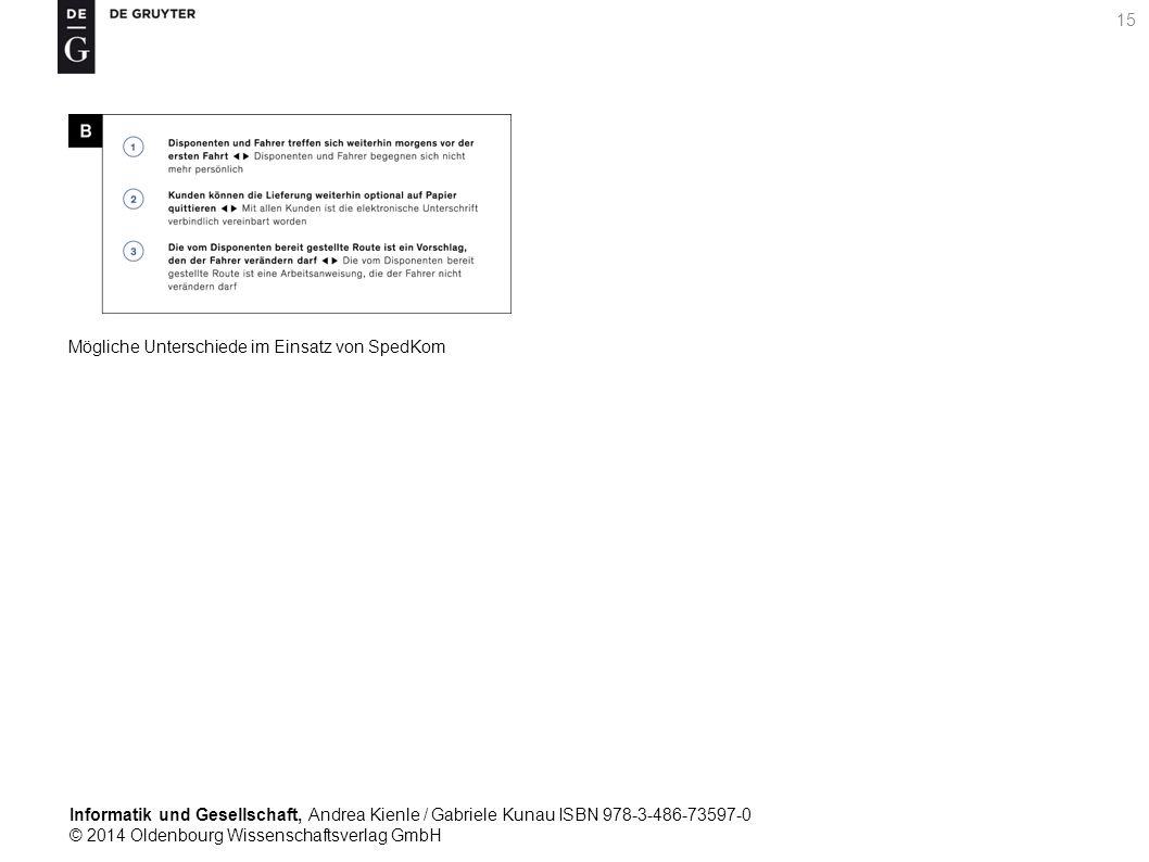 Informatik und Gesellschaft, Andrea Kienle / Gabriele Kunau ISBN 978-3-486-73597-0 © 2014 Oldenbourg Wissenschaftsverlag GmbH 15 Mögliche Unterschiede im Einsatz von SpedKom