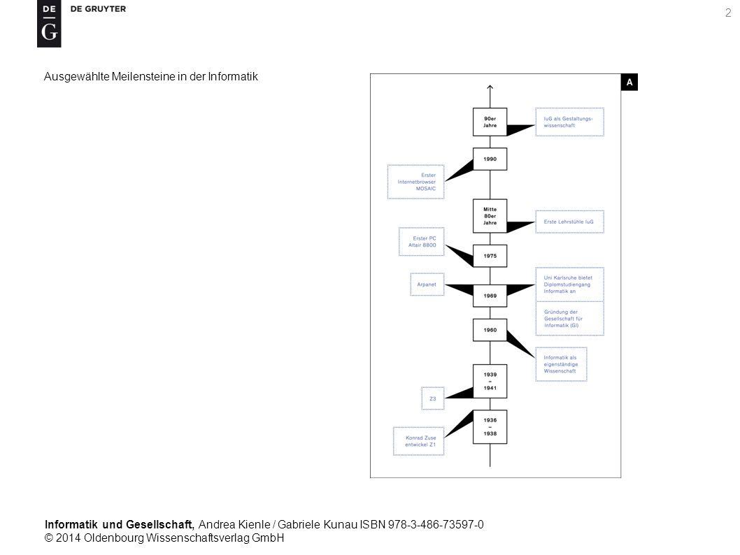 Informatik und Gesellschaft, Andrea Kienle / Gabriele Kunau ISBN 978-3-486-73597-0 © 2014 Oldenbourg Wissenschaftsverlag GmbH 2 Ausgewählte Meilensteine in der Informatik