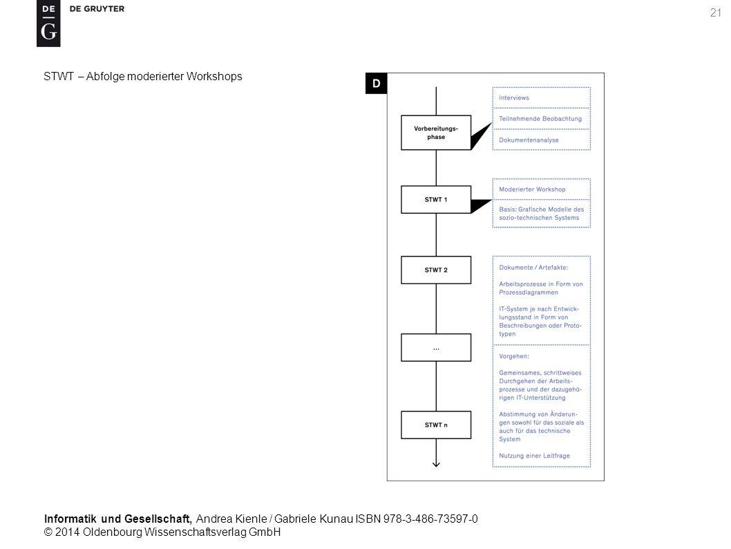 Informatik und Gesellschaft, Andrea Kienle / Gabriele Kunau ISBN 978-3-486-73597-0 © 2014 Oldenbourg Wissenschaftsverlag GmbH 21 STWT – Abfolge moderierter Workshops