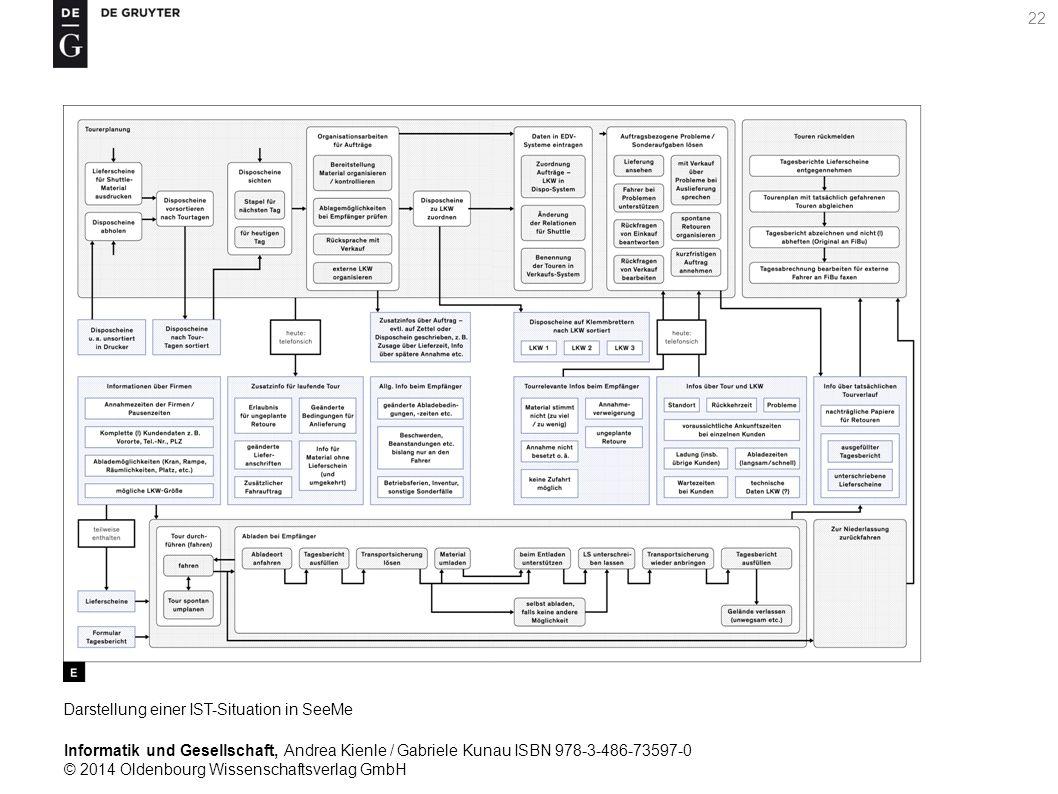 Informatik und Gesellschaft, Andrea Kienle / Gabriele Kunau ISBN 978-3-486-73597-0 © 2014 Oldenbourg Wissenschaftsverlag GmbH 22 Darstellung einer IST-Situation in SeeMe