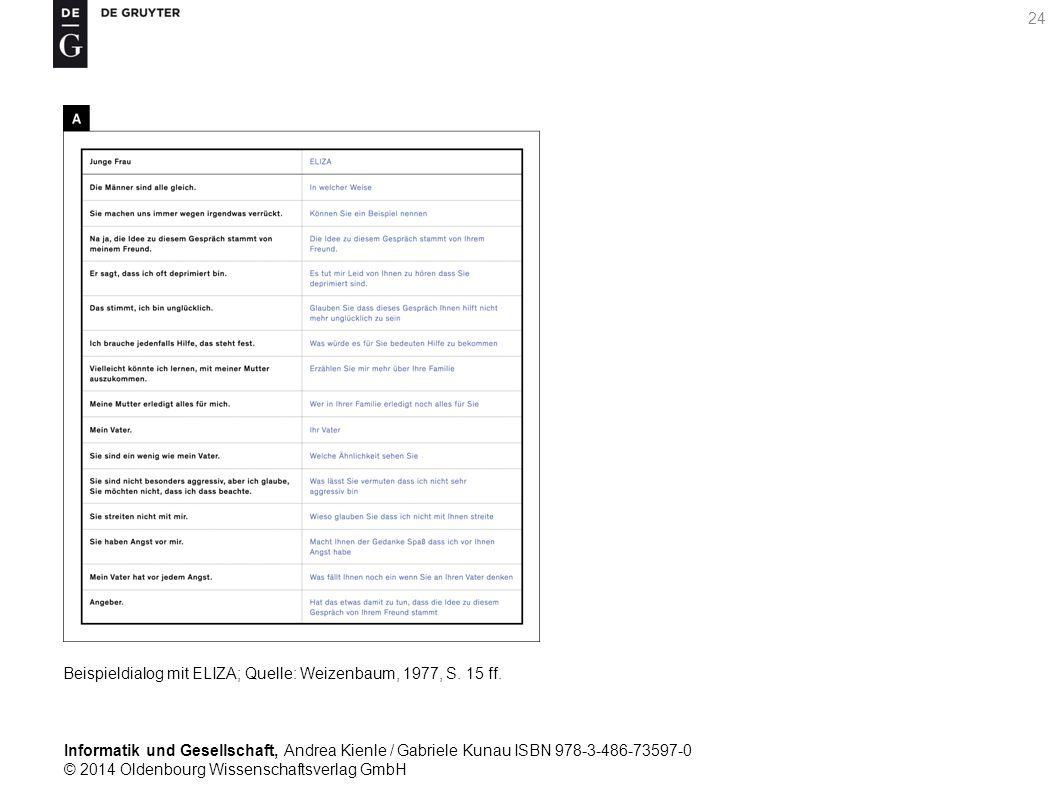 Informatik und Gesellschaft, Andrea Kienle / Gabriele Kunau ISBN 978-3-486-73597-0 © 2014 Oldenbourg Wissenschaftsverlag GmbH 24 Beispieldialog mit ELIZA; Quelle: Weizenbaum, 1977, S.