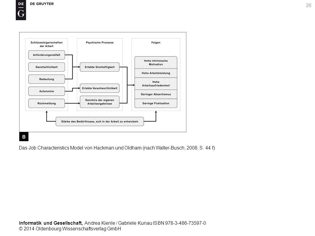 Informatik und Gesellschaft, Andrea Kienle / Gabriele Kunau ISBN 978-3-486-73597-0 © 2014 Oldenbourg Wissenschaftsverlag GmbH 26 Das Job Characteristics Model von Hackman und Oldham (nach Walter-Busch, 2008, S.