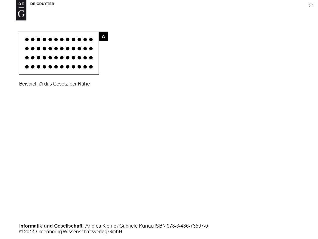 Informatik und Gesellschaft, Andrea Kienle / Gabriele Kunau ISBN 978-3-486-73597-0 © 2014 Oldenbourg Wissenschaftsverlag GmbH 31 Beispiel fu ̈ r das Gesetz der Nähe