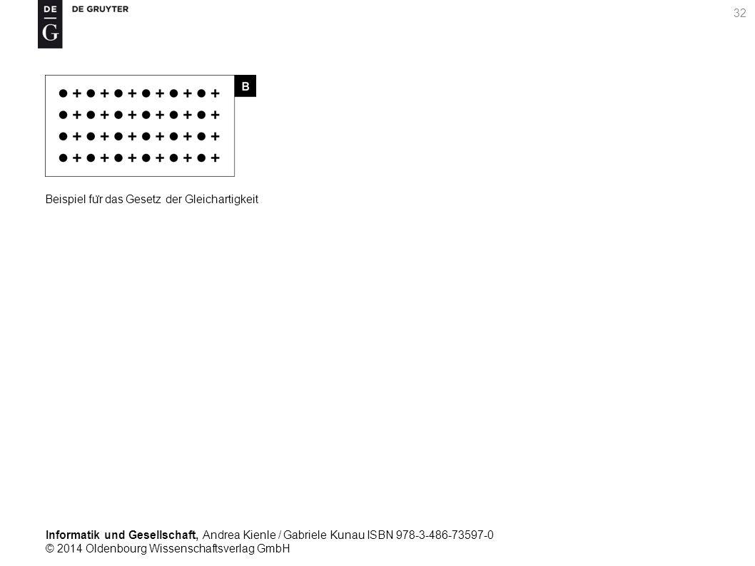 Informatik und Gesellschaft, Andrea Kienle / Gabriele Kunau ISBN 978-3-486-73597-0 © 2014 Oldenbourg Wissenschaftsverlag GmbH 32 Beispiel fu ̈ r das Gesetz der Gleichartigkeit