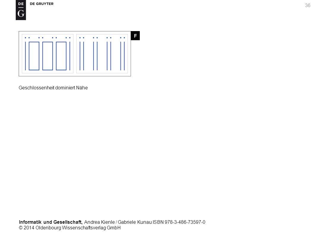Informatik und Gesellschaft, Andrea Kienle / Gabriele Kunau ISBN 978-3-486-73597-0 © 2014 Oldenbourg Wissenschaftsverlag GmbH 36 Geschlossenheit dominiert Nähe