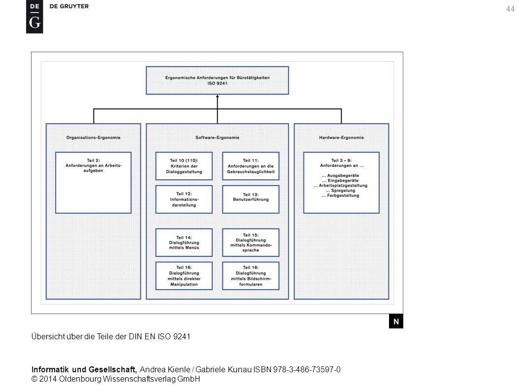 Informatik und Gesellschaft, Andrea Kienle / Gabriele Kunau ISBN 978-3-486-73597-0 © 2014 Oldenbourg Wissenschaftsverlag GmbH 44 Übersicht u ̈ ber die Teile der DIN EN ISO 9241