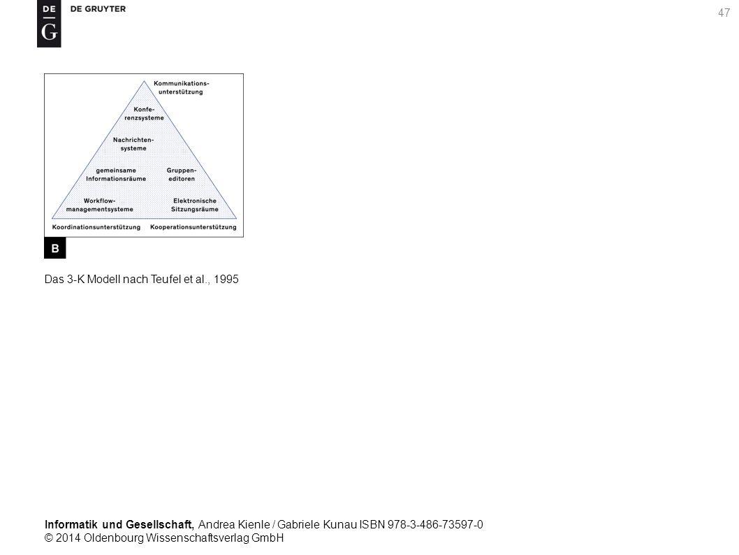 Informatik und Gesellschaft, Andrea Kienle / Gabriele Kunau ISBN 978-3-486-73597-0 © 2014 Oldenbourg Wissenschaftsverlag GmbH 47 Das 3-K Modell nach Teufel et al., 1995