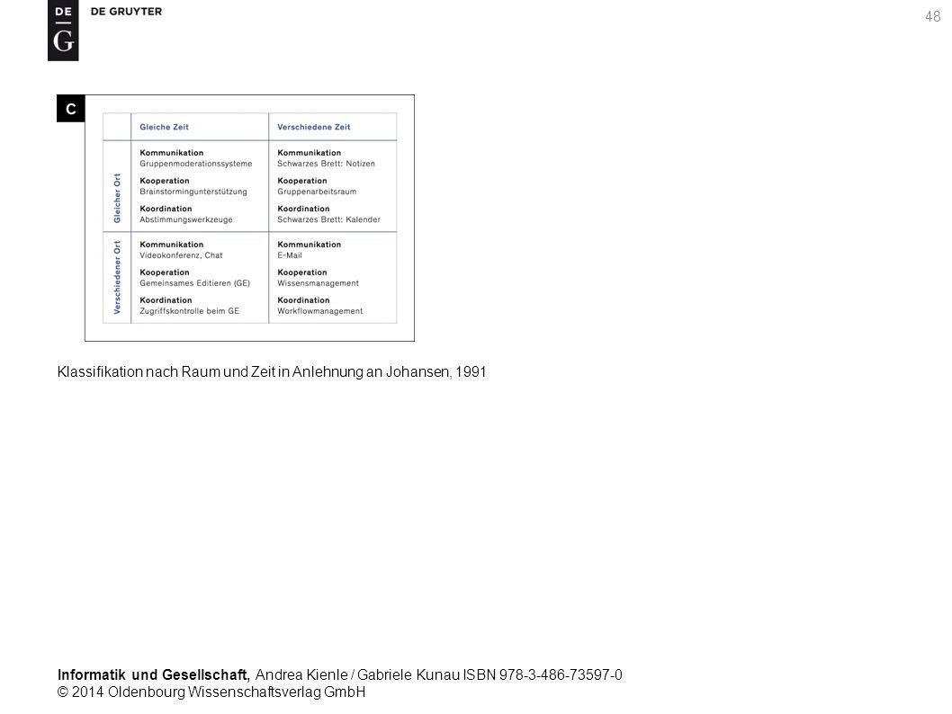 Informatik und Gesellschaft, Andrea Kienle / Gabriele Kunau ISBN 978-3-486-73597-0 © 2014 Oldenbourg Wissenschaftsverlag GmbH 48 Klassifikation nach Raum und Zeit in Anlehnung an Johansen, 1991