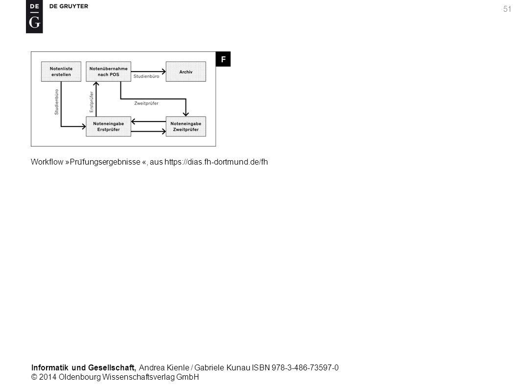 Informatik und Gesellschaft, Andrea Kienle / Gabriele Kunau ISBN 978-3-486-73597-0 © 2014 Oldenbourg Wissenschaftsverlag GmbH 51 Workflow »Pru ̈ fungsergebnisse «, aus https://dias.fh-dortmund.de/fh