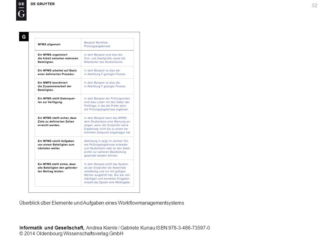 Informatik und Gesellschaft, Andrea Kienle / Gabriele Kunau ISBN 978-3-486-73597-0 © 2014 Oldenbourg Wissenschaftsverlag GmbH 52 Überblick u ̈ ber Elemente und Aufgaben eines Workflowmanagementsystems