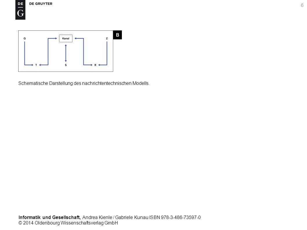 Informatik und Gesellschaft, Andrea Kienle / Gabriele Kunau ISBN 978-3-486-73597-0 © 2014 Oldenbourg Wissenschaftsverlag GmbH 6 Schematische Darstellung des nachrichtentechnischen Modells.