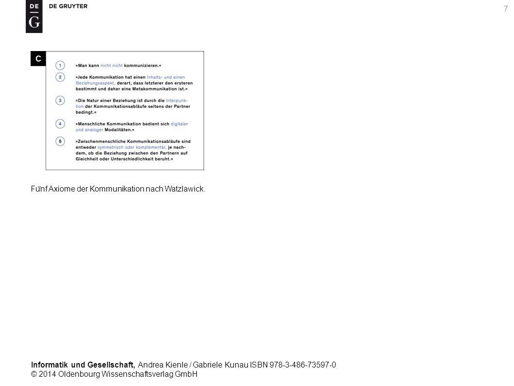 Informatik und Gesellschaft, Andrea Kienle / Gabriele Kunau ISBN 978-3-486-73597-0 © 2014 Oldenbourg Wissenschaftsverlag GmbH 7 Fu ̈ nf Axiome der Kommunikation nach Watzlawick.