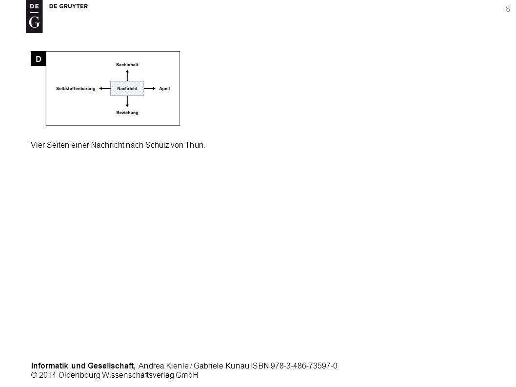 Informatik und Gesellschaft, Andrea Kienle / Gabriele Kunau ISBN 978-3-486-73597-0 © 2014 Oldenbourg Wissenschaftsverlag GmbH 8 Vier Seiten einer Nachricht nach Schulz von Thun.