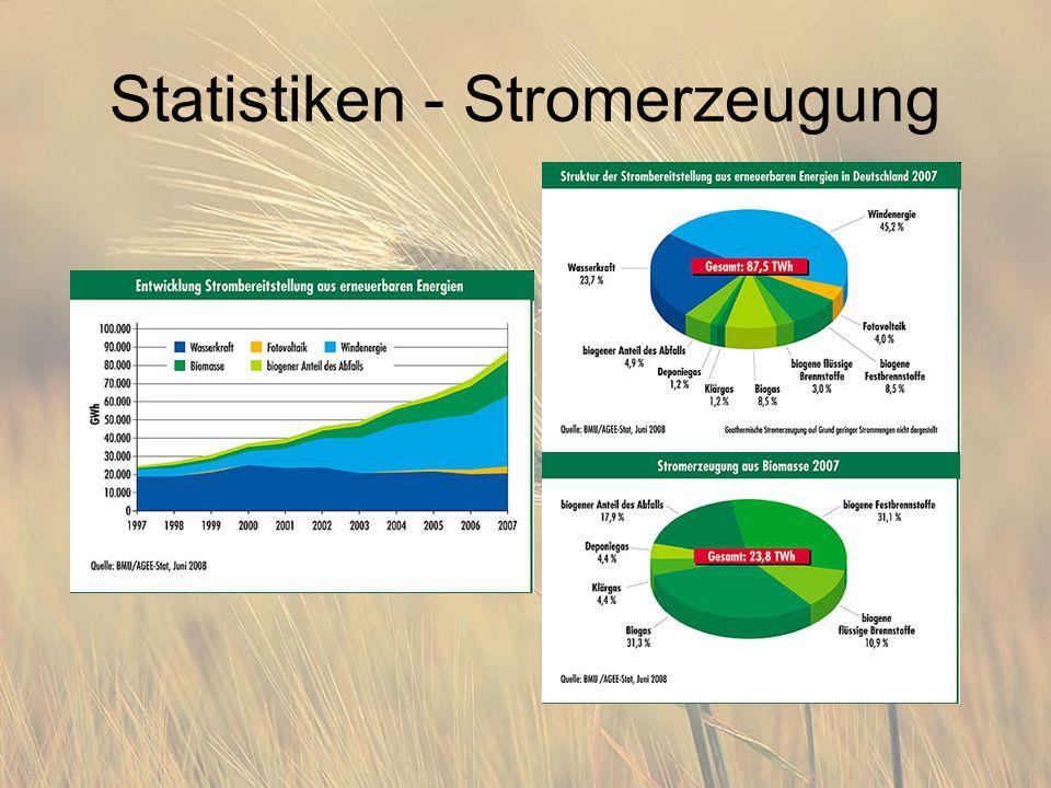 Statistiken - Stromerzeugung