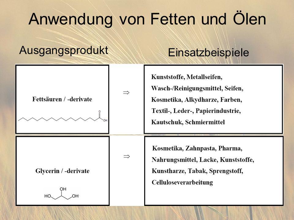 Anwendung von Fetten und Ölen Ausgangsprodukt Einsatzbeispiele