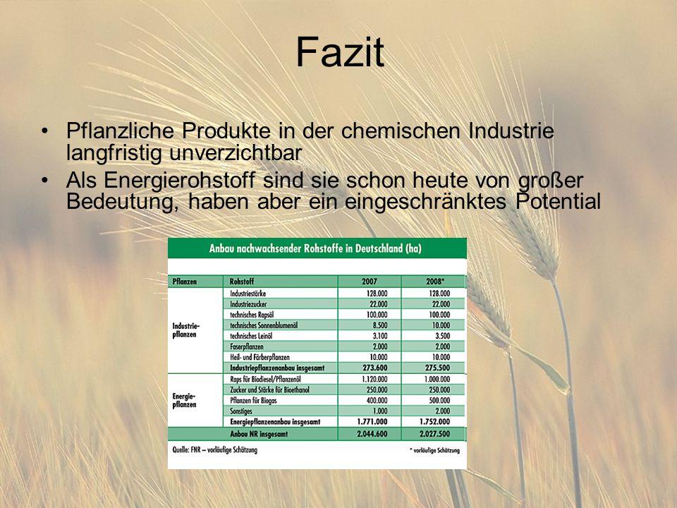 Fazit Pflanzliche Produkte in der chemischen Industrie langfristig unverzichtbar Als Energierohstoff sind sie schon heute von großer Bedeutung, haben