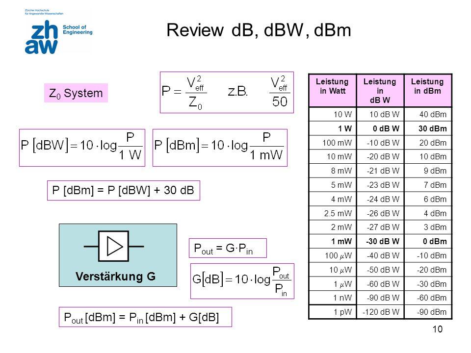 10 Review dB, dBW, dBm Leistung in Watt Leistung in dB W Leistung in dBm 10 W10 dB W40 dBm 1 W0 dB W30 dBm 100 mW-10 dB W20 dBm 10 mW-20 dB W10 dBm 8