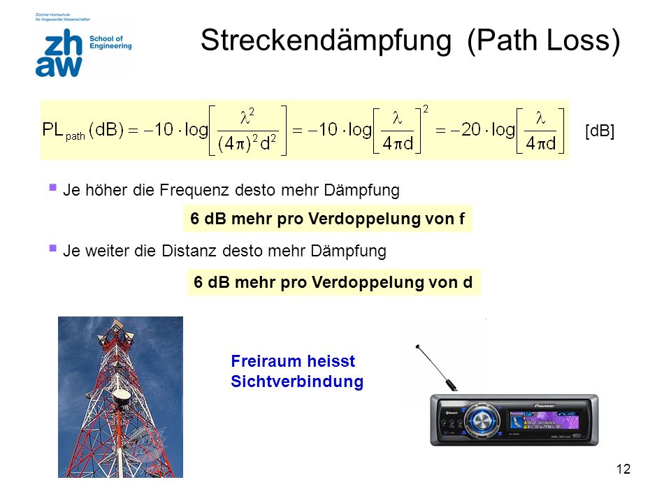 12 Streckendämpfung (Path Loss)  Je höher die Frequenz desto mehr Dämpfung  Je weiter die Distanz desto mehr Dämpfung Freiraum heisst Sichtverbindun