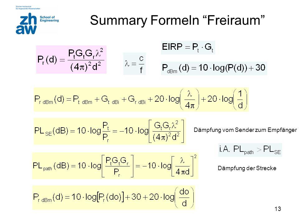 """13 Summary Formeln """"Freiraum"""" Dämpfung vom Sender zum Empfänger Dämpfung der Strecke"""
