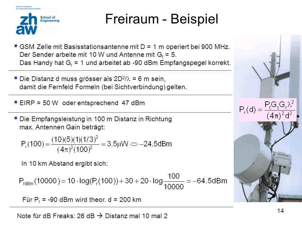 14 Freiraum - Beispiel  GSM Zelle mit Basisstationsantenne mit D = 1 m operiert bei 900 MHz. Der Sender arbeite mit 10 W und Antenne mit G t = 5. Das