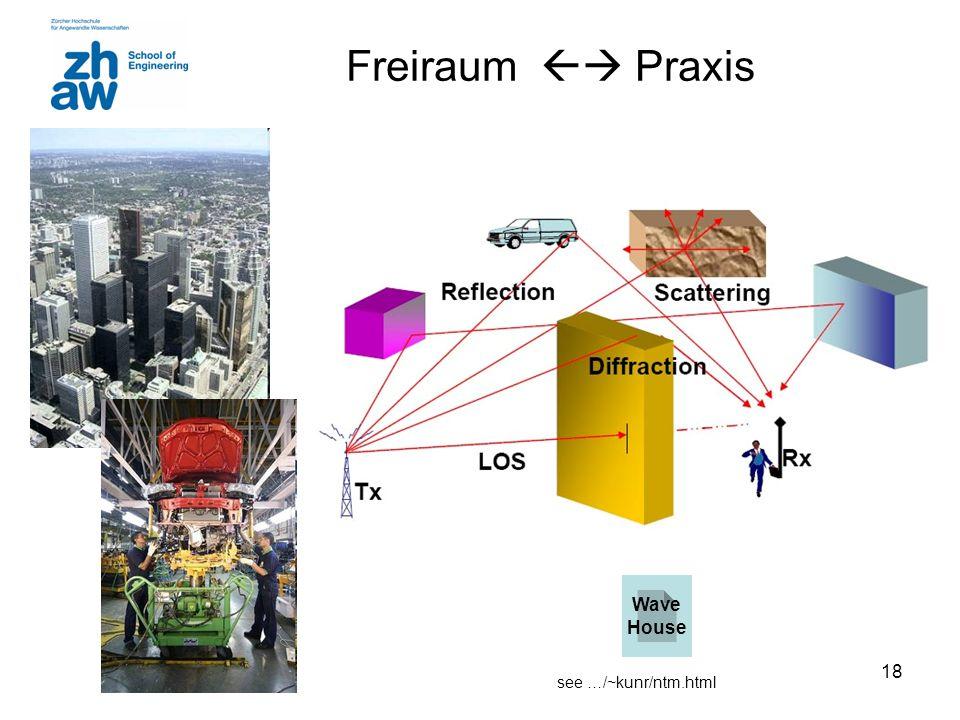 18 Freiraum  Praxis Wave House see …/~kunr/ntm.html