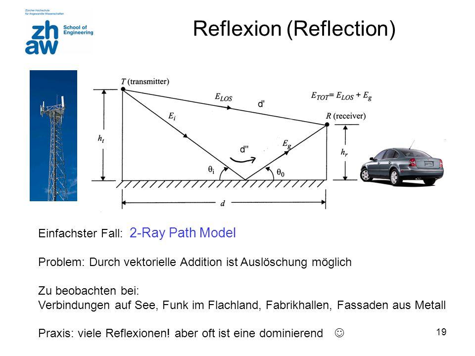 19 Reflexion (Reflection) Einfachster Fall: 2-Ray Path Model Problem: Durch vektorielle Addition ist Auslöschung möglich Zu beobachten bei: Verbindung