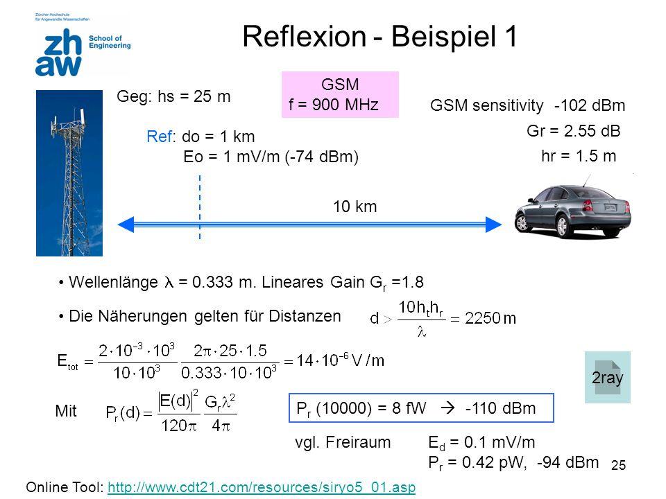 25 Reflexion - Beispiel 1 10 km Ref: do = 1 km Eo = 1 mV/m (-74 dBm) hr = 1.5 m Gr = 2.55 dB Wellenlänge = 0.333 m. Lineares Gain G r =1.8 Die Näherun