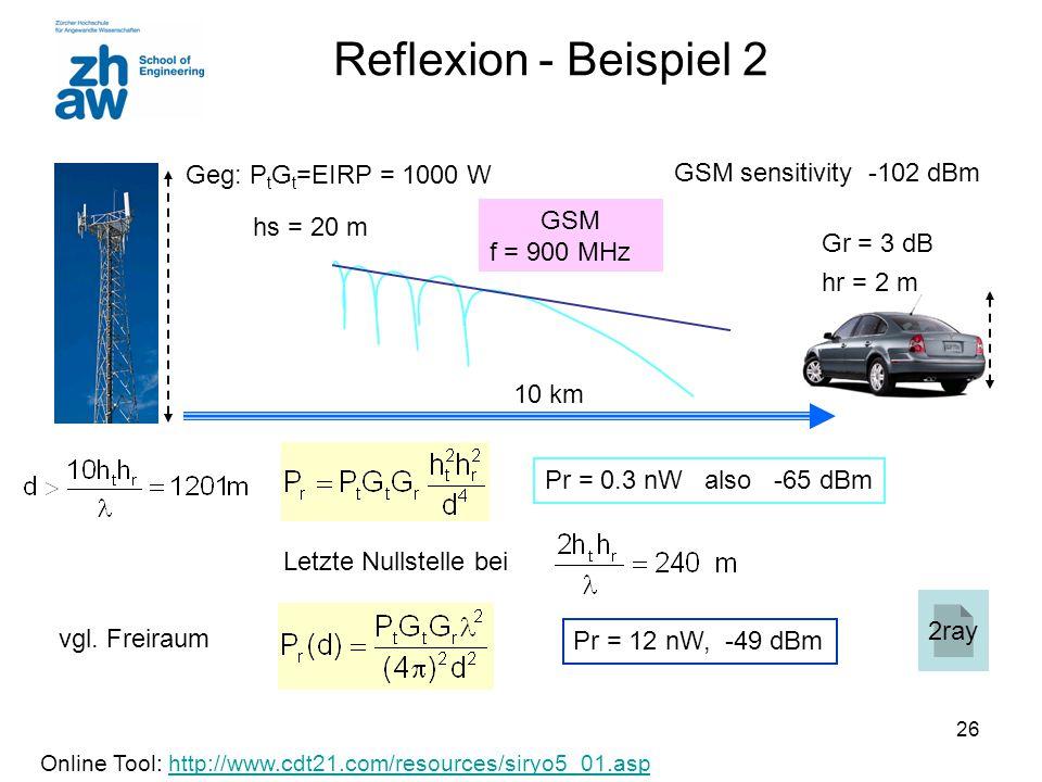 26 Reflexion - Beispiel 2 10 km GSM f = 900 MHz hr = 2 m hs = 20 m Gr = 3 dB GSM sensitivity -102 dBm vgl. Freiraum Geg: P t G t =EIRP = 1000 W Pr = 0
