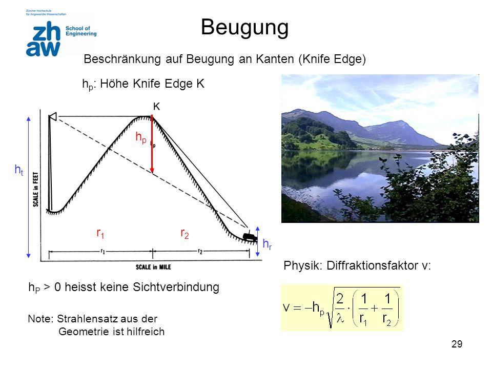 29 Beugung Physik: Diffraktionsfaktor v: h P > 0 heisst keine Sichtverbindung Note: Strahlensatz aus der Geometrie ist hilfreich hphp r1r1 r2r2 htht h