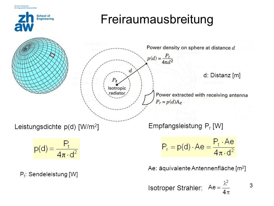 3 Freiraumausbreitung Leistungsdichte p(d) [W/m 2 ] Empfangsleistung P r [W] P t : Sendeleistung [W] Ae: äquivalente Antennenfläche [m 2 ] Isotroper S
