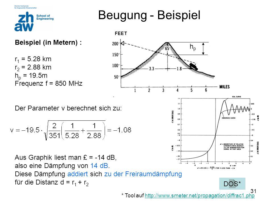 31 Beugung - Beispiel Beispiel (in Metern) : r 1 = 5.28 km r 2 = 2.88 km h p = 19.5m Frequenz f = 850 MHz Der Parameter v berechnet sich zu: Aus Graph