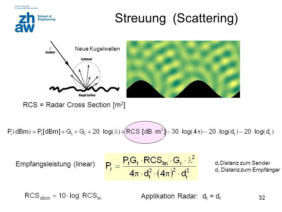 32 Streuung (Scattering) Empfangsleistung (linear) RCS = Radar Cross Section [m 2 ] Applikation Radar: d t = d r d t Distanz zum Sender d r Distanz zu