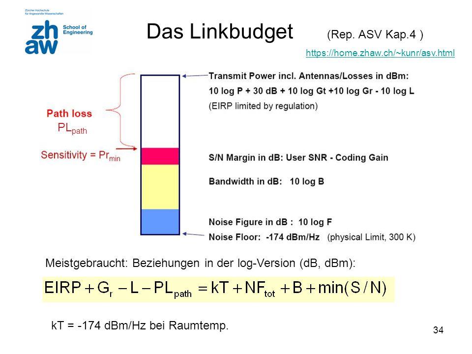34 Das Linkbudget (Rep. ASV Kap.4 ) kT = -174 dBm/Hz bei Raumtemp. Meistgebraucht: Beziehungen in der log-Version (dB, dBm): PL path https://home.zhaw