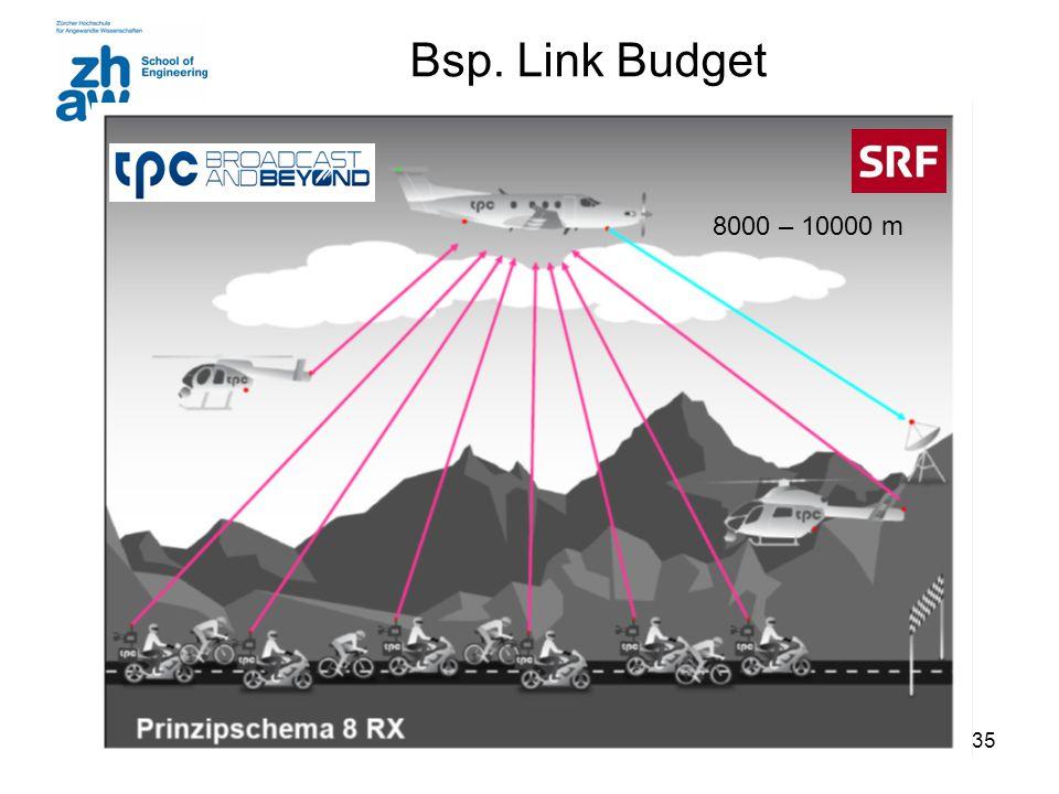 35 Bsp. Link Budget 8000 – 10000 m